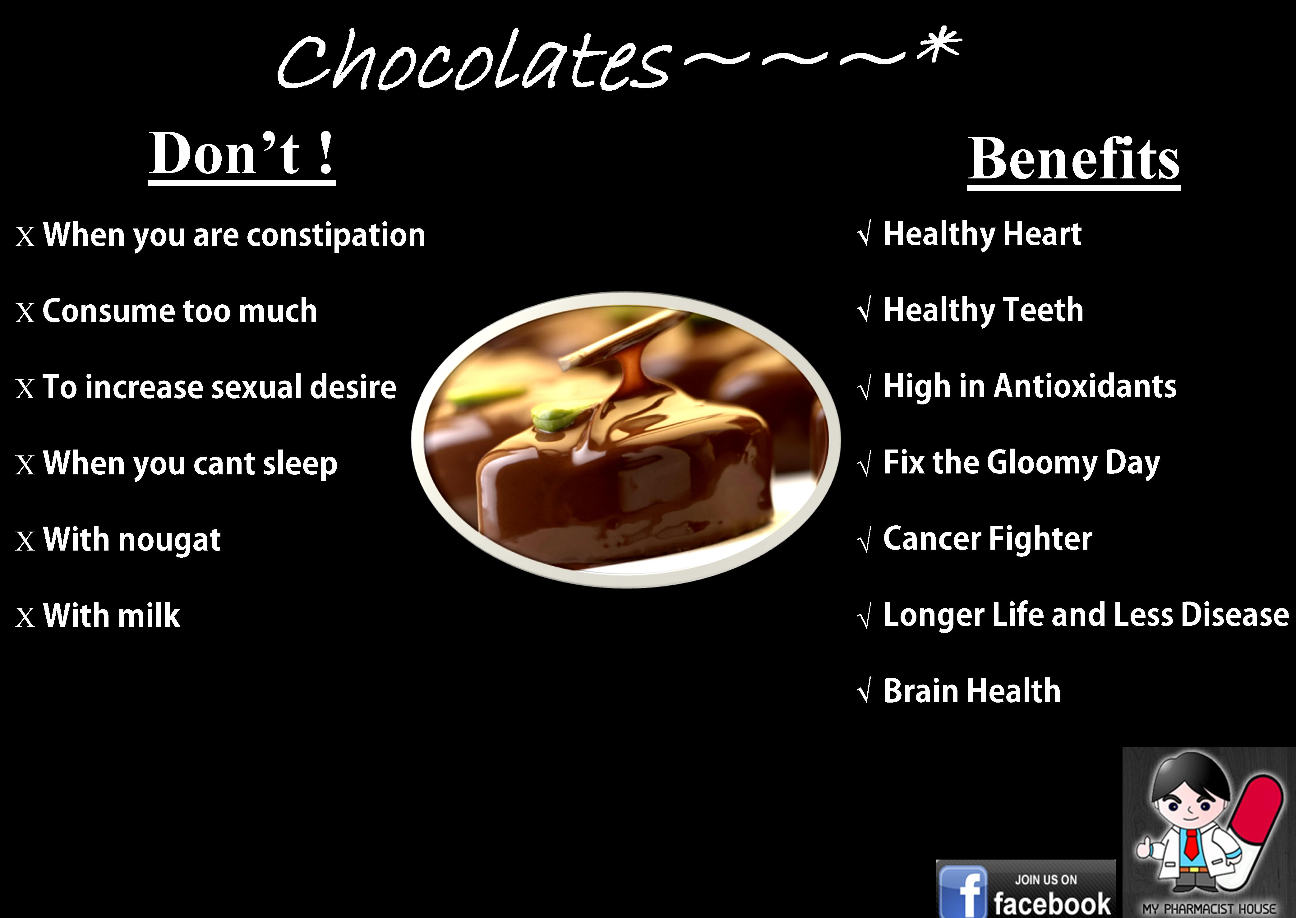 Chocolates and its Benefits | My Pharmacist House