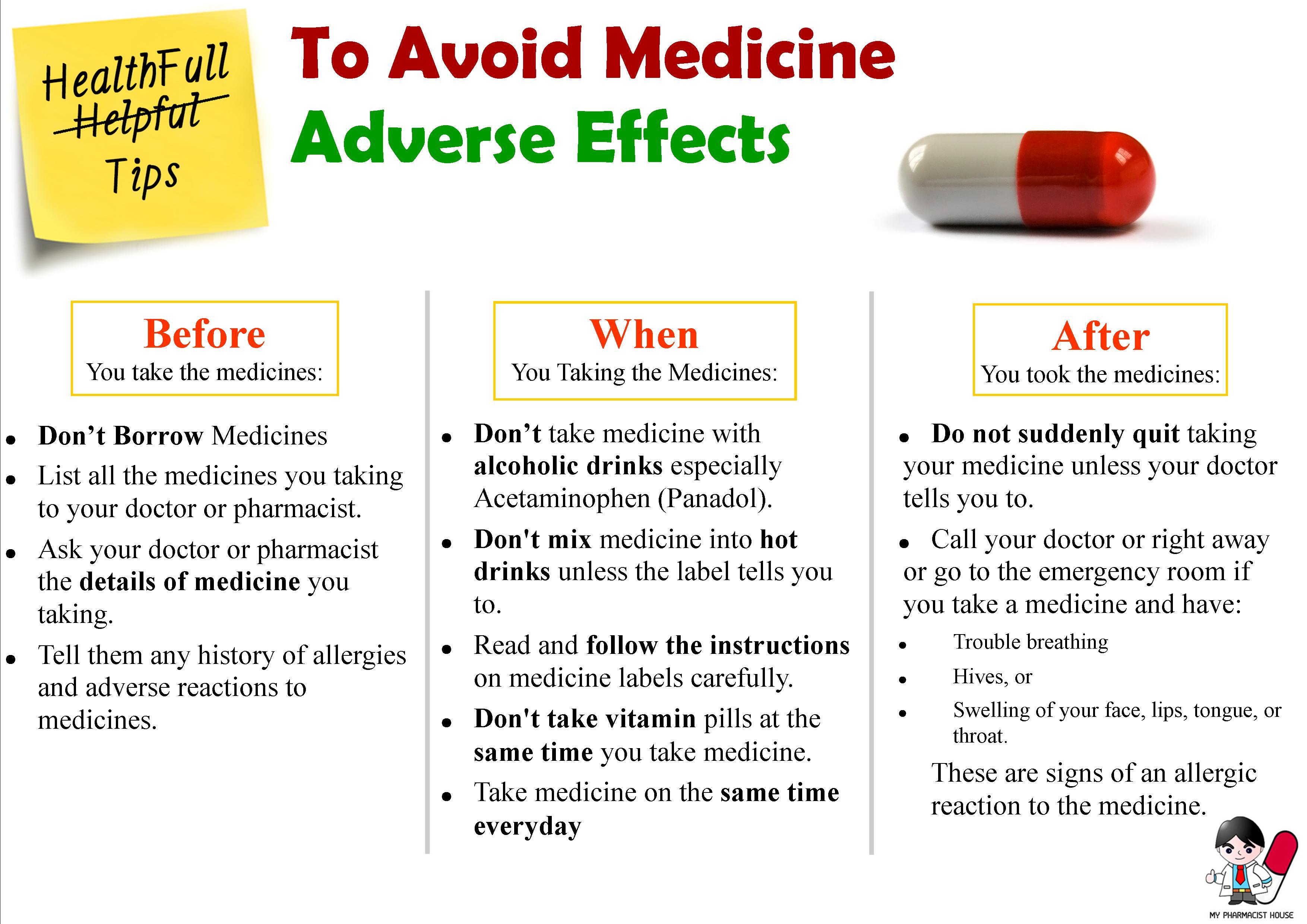 Medicine Adverse Effects